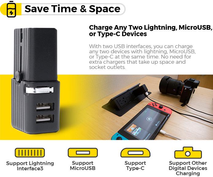 'Evo' – Kleinster USB-Reiseadapter der Welt für 150+ Länder